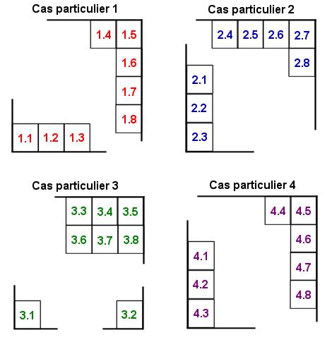 Barcode-Coder: DATA MATRIX: SYMBOLOGY, SPECIFICATION