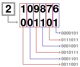 Barcode-Coder: EAN 13 : SYMBOLOGY, SPECIFICATION, EXPLANATION, CHECKSUM